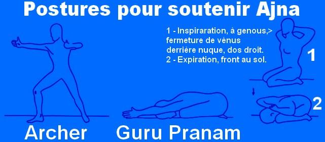 Postures Kundalini Yoga pour Ajna